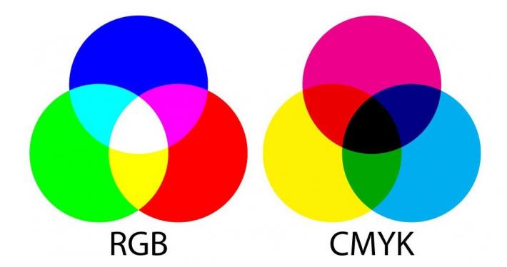 رنگ CMYK